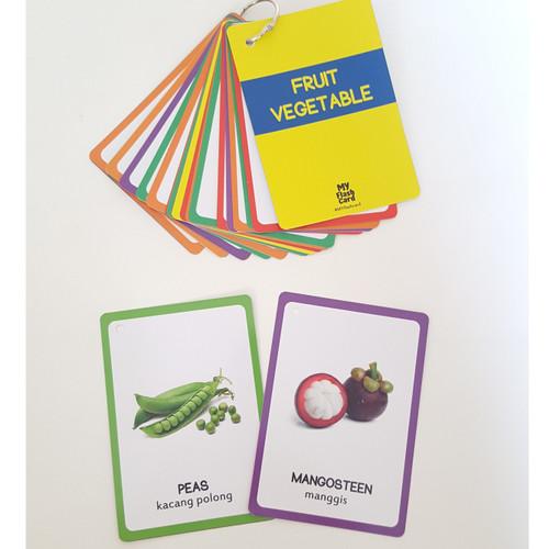 Foto Produk Baby Kids MY Flash Card 2Paket (8 seri) dari Macii and Miomio