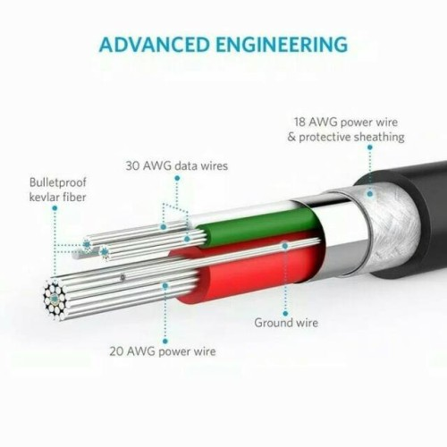 Foto Produk Kabel Data Usb ANKER Micro Usb 3ft 0 9 meter 90 cm Kabel High Speed Fa dari Clarias Shop