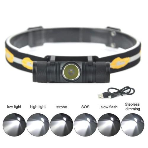 Foto Produk BORUIT Senter Kepala Headlamp Flashlight Headlight LED XML L2 EHL0628 dari BudgetGadget