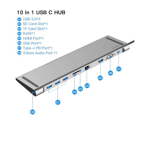 Foto Produk Vention Multiport Docking Station Thunderbolt 3.0 USB C to HDMI VGA PD - THO dari XLink Jakarta