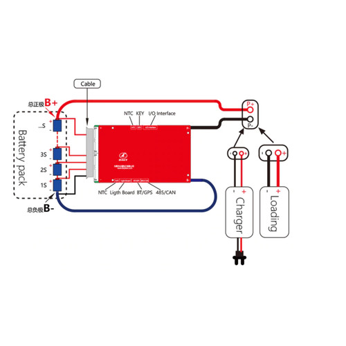 Foto Produk 48 Volt 80 A Smart BMS Lithium ion UART 485 CAN dari toekangbaterai
