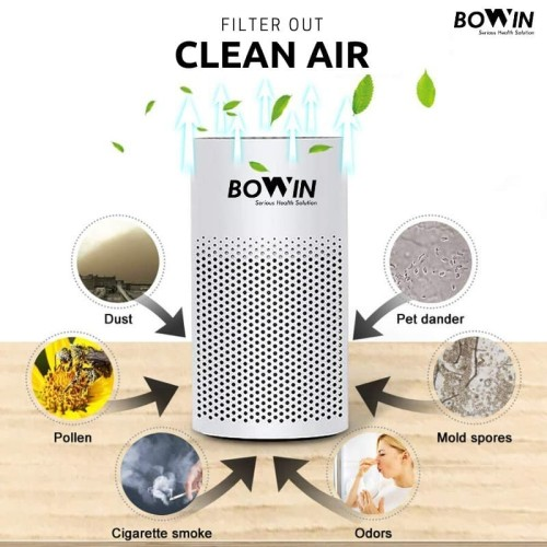 Foto Produk Bowin Air Purifier Oxy Mini – (3in1 True HEPA, ANION, Karbon Filter) - OXY MINI 3in1 dari Bowin Indonesia