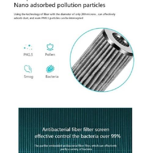 Foto Produk Filter Only For Car Air Purifier dari Gentleman Car