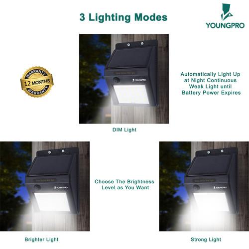 Foto Produk Lampu Dinding Tenaga Solar - Lampu Taman 30 LED Tenaga Surya No Sensor - 3 mode terang dari YOUNGPRO INDONESIA