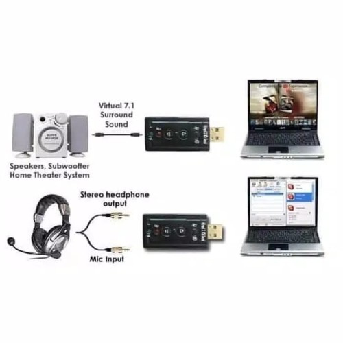 Foto Produk USB Sound Card 7.1 Channel Adapter 3D Soundcard untuk Headphone dari Sethyajaya Collection